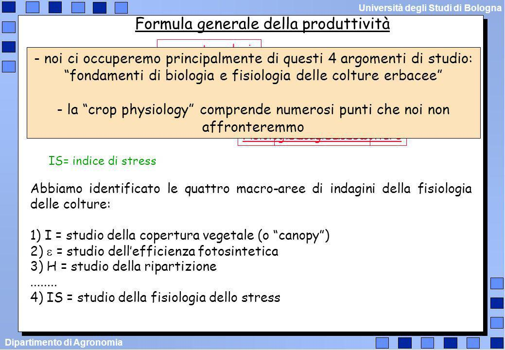 Y = Q x [ I x e x H ] x [1-IS] Formula generale della produttività